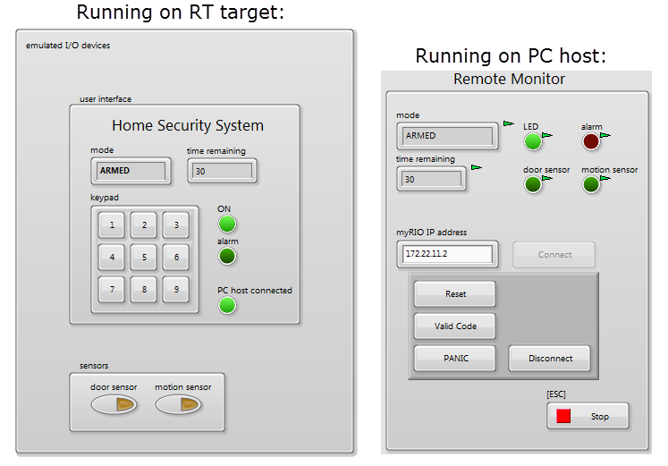 System Controller Application Exle Home Security. Labview Front Panels Of The Home Security System Application Rt Target With Virtual. Wiring. Home Alarm Sensor Diagram At Scoala.co