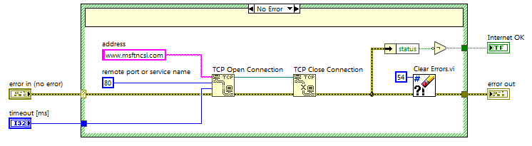 Check internet access tcp method labview rt block diagram attempt to open a tcp connection to the microsoft network connectivity publicscrutiny Choice Image