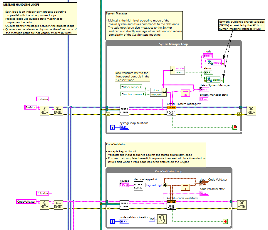 Error ring labview rt block diagram snippet system manager and code validator message handling loops ccuart Image collections