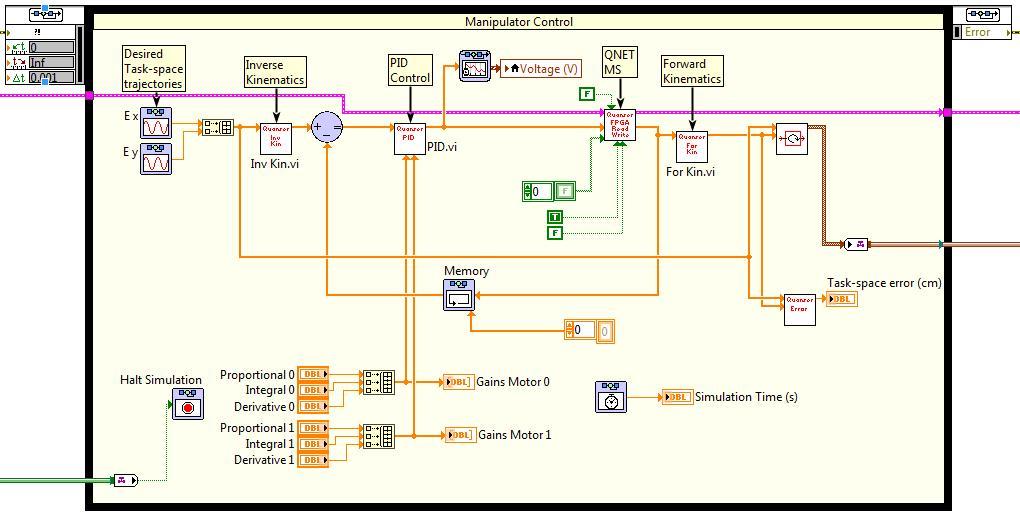 Manipulator Control - National Instruments