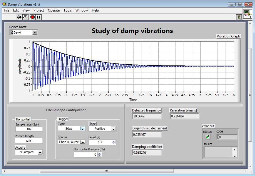 Lab 5: The Study of Vibration - National Instruments