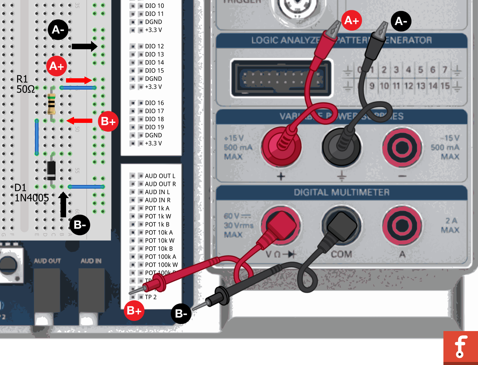 Diodes In A Rectifier National Instruments What Do Circuit