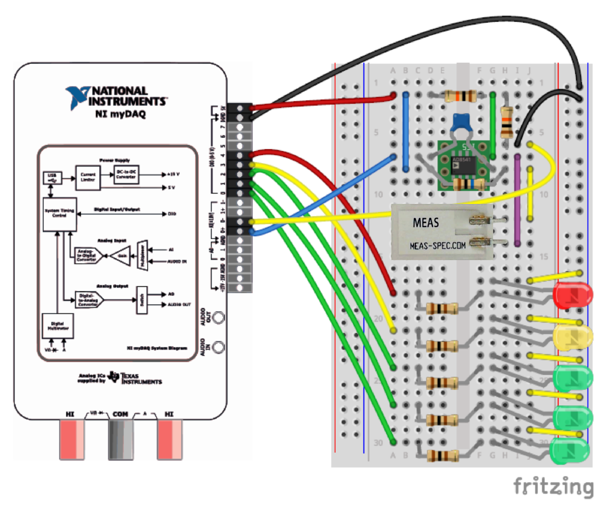 Mydaq Projects For Engineering Students National Instruments Leds Temperature Indicator Circuit Diagram Wiring The Strongman Game Project Using A Piezoelectric Force Sensor