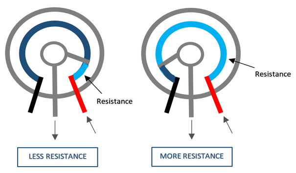 Sensing Position or Distance - National Instruments