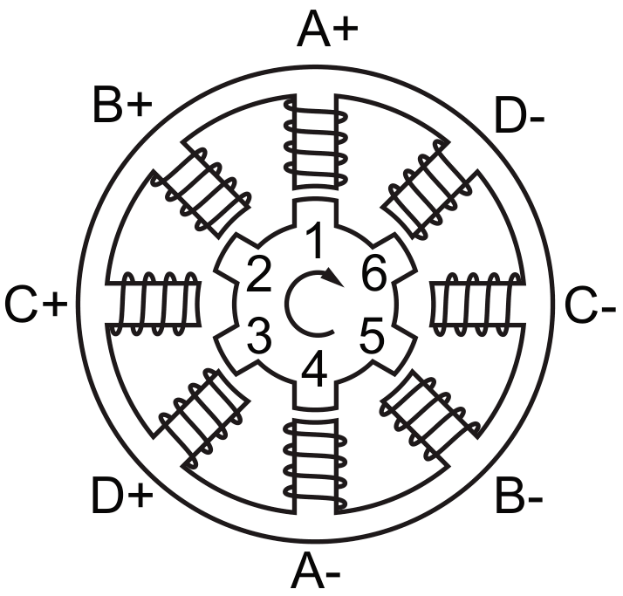 position-controlled actuators