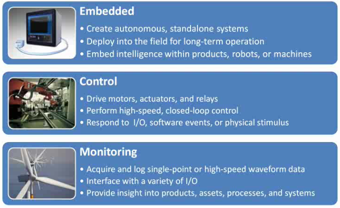 Embedded Control and Monitoring