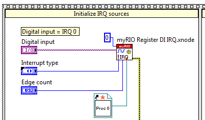 Externally-triggered action using interrupt request (IRQ)